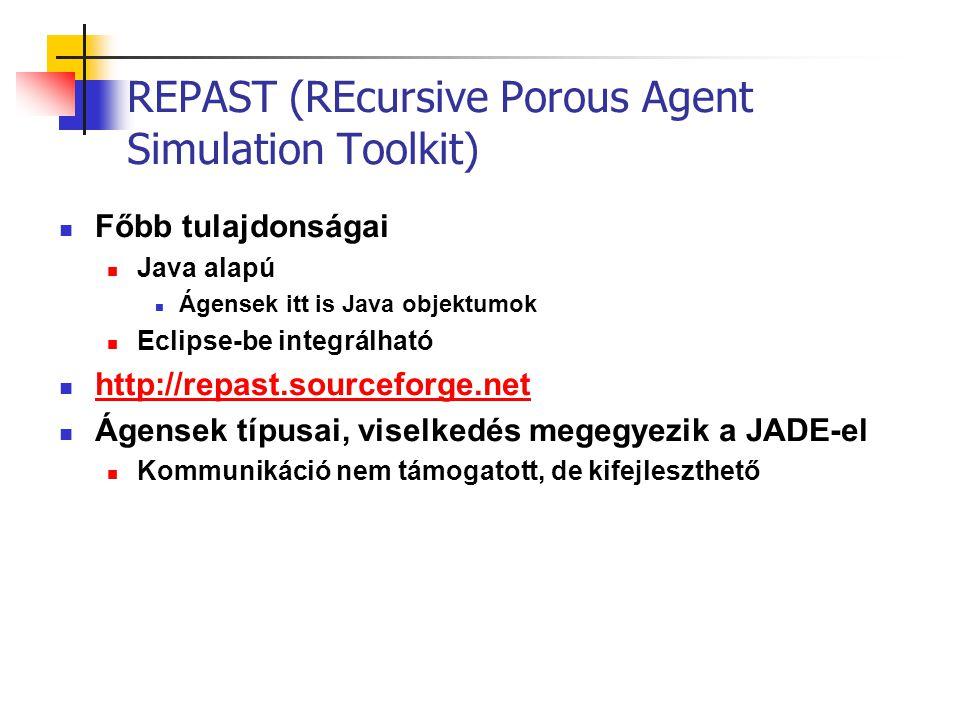 REPAST (REcursive Porous Agent Simulation Toolkit) Főbb tulajdonságai Java alapú Ágensek itt is Java objektumok Eclipse-be integrálható http://repast.