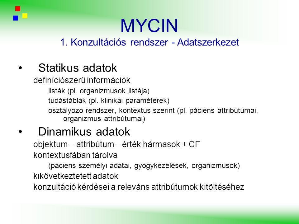 MYCIN Statikus adatok definíciószerű információk listák (pl. organizmusok listája) tudástáblák (pl. klinikai paraméterek) osztályozó rendszer, kontext