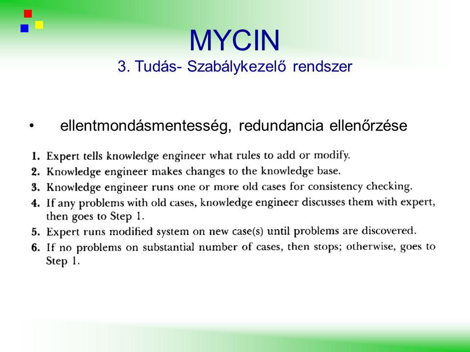 MYCIN ellentmondásmentesség, redundancia ellenőrzése 3. Tudás- Szabálykezelő rendszer