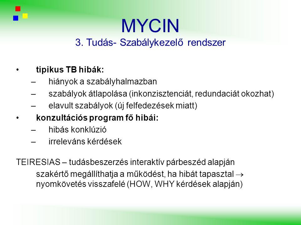 MYCIN tipikus TB hibák: –hiányok a szabályhalmazban –szabályok átlapolása (inkonzisztenciát, redundaciát okozhat) –elavult szabályok (új felfedezések