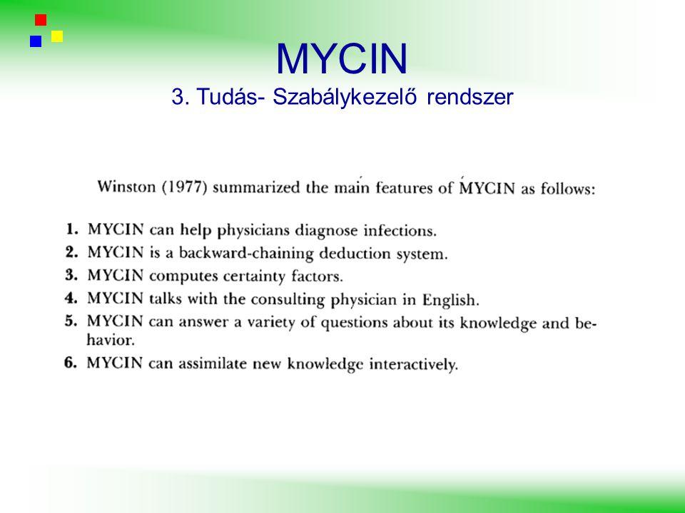 MYCIN 3. Tudás- Szabálykezelő rendszer