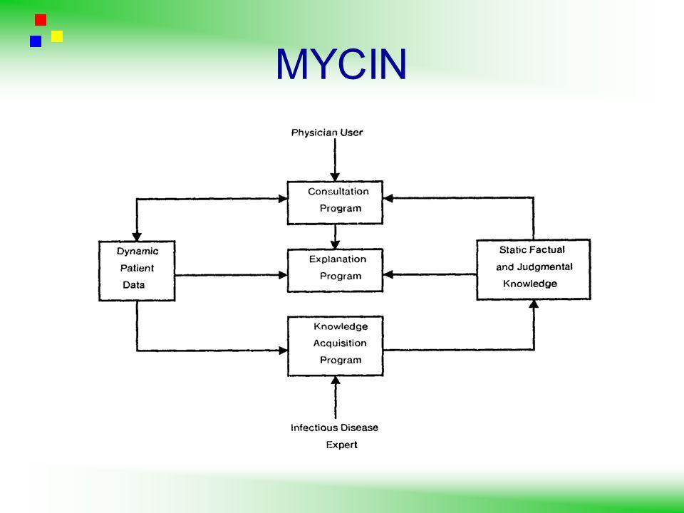 MYCIN konzultáció végén automatikusan meghívódik elérhető a konzultáció során is –WHY – miért kérdezte az adott kérdést –HOW – hogyan jutott adott következtetésre 2.