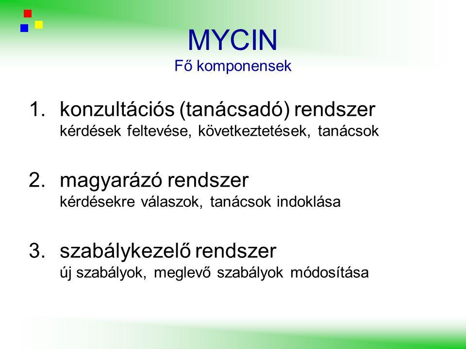 MYCIN Szabálybázis (kb.450) Statikus, dinamikus adatok Vezérlés emberi nyelvhez hasonló módon 1.