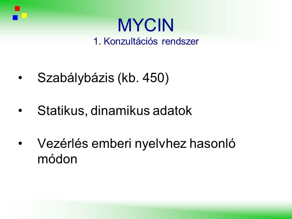 MYCIN szabály: előfeltétel-akció pár –előfeltétel: feltételek konjunkciója feltétel: predikátum (igaz/hamis, bizonyossági mértékkel) bizonyossági mérték: adatelemekhez kapcsolódó szám [-1 … 1] bizalom mértéke, kételkedés mértéke –akció: konklúzió (megfelelő bizonyossággal) pl.