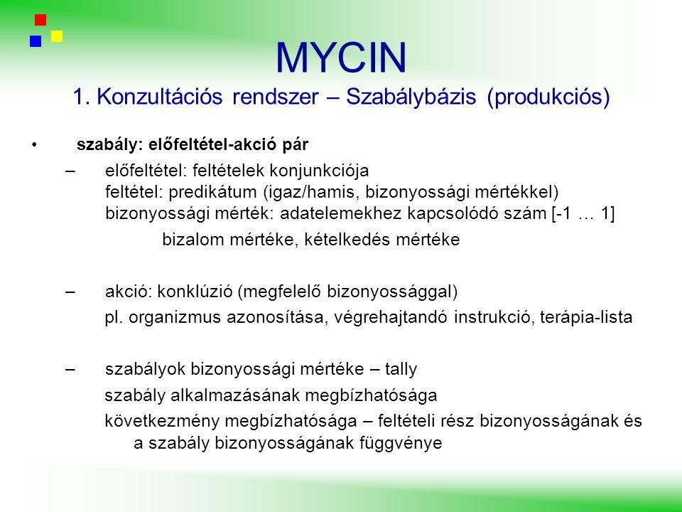 MYCIN szabályok jellegzetes formája: (culture ?c)  (site ?c blood)  (organism ?o)  (gram ?o neg)  (morph ?o rod)  (patient ?p)  (burn ?p serious)  0.4 (identity ?o pseudomonos) 1.