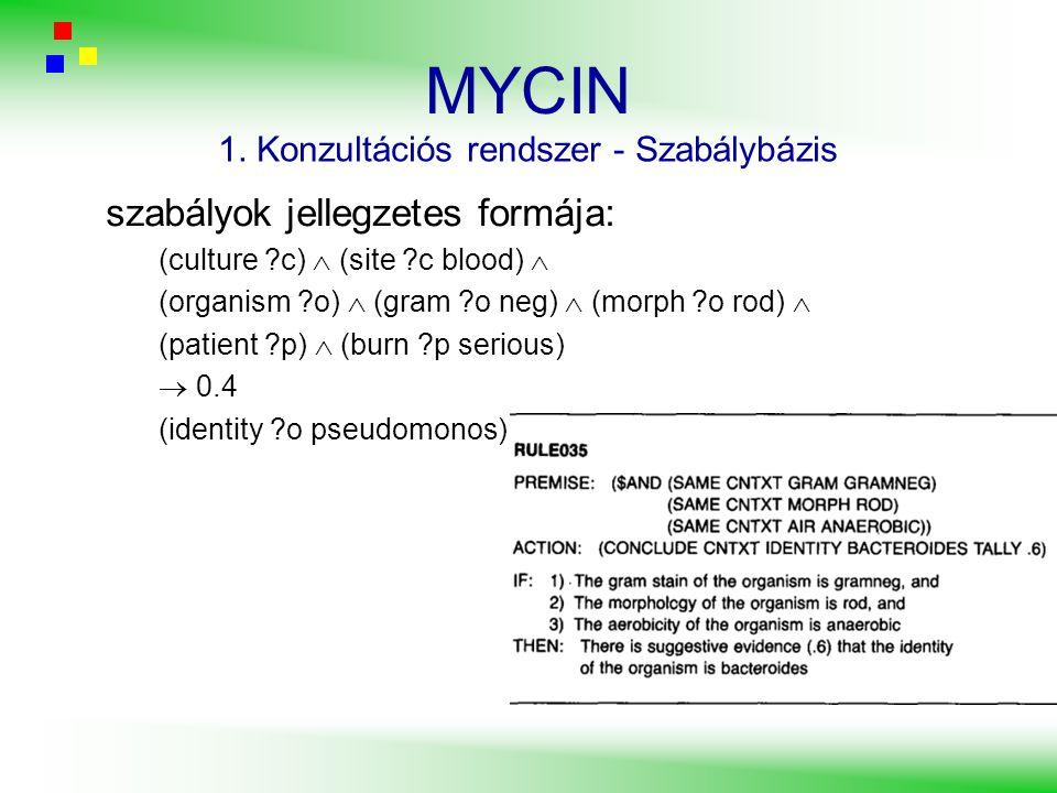 MYCIN Szabály feltételrészének bizonyossági tényezője: cf(E) – ÉS kapcsolatban: cf(E) = min(cf1, cf2, …, cfn) – VAGY kapcsolatban: cf(E) = max(cf1, cf2, …, cfm) Következmény bizonyossági tényezője – cf(H→E) = cf(E) * cf(H) Független forrásból származó bizonyosságok esetén: 1.