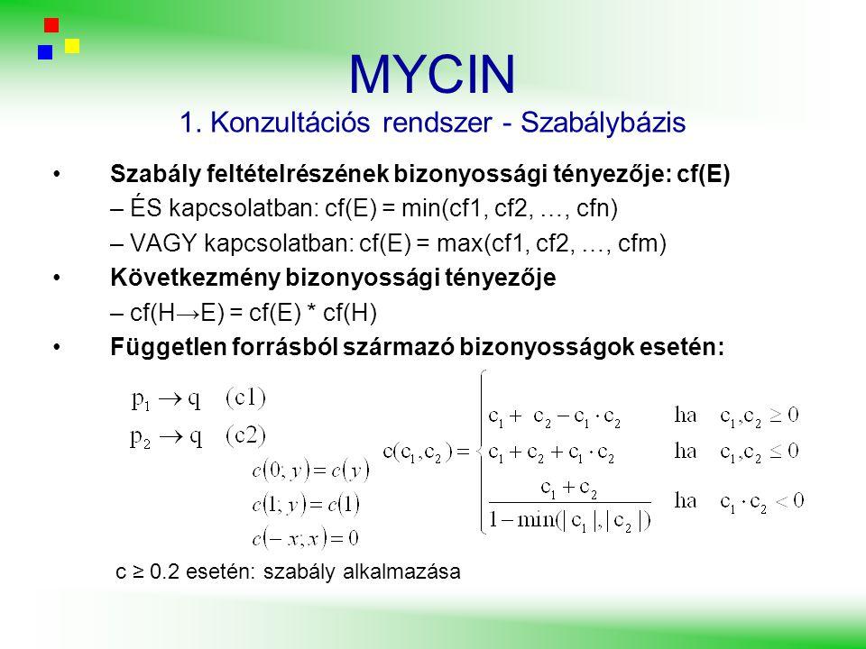 MYCIN Szabály feltételrészének bizonyossági tényezője: cf(E) – ÉS kapcsolatban: cf(E) = min(cf1, cf2, …, cfn) – VAGY kapcsolatban: cf(E) = max(cf1, cf