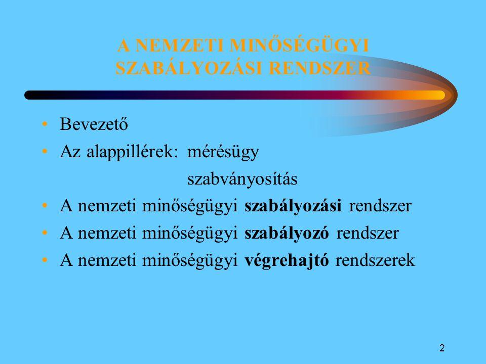 1 A NEMZETI MINŐSÉGÜGYI SZABÁLYOZÁSI RENDSZER Dr. Veress Gábor egyetemi tanár 2003.