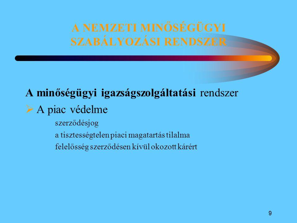 8 A NEMZETI MINŐSÉGÜGYI VÉGREHAJTÓ RENDSZEREK A minőségügyi igazságszolgáltatási rendszer  a termelői érdekek védelme (iparvédelem) szabadalmi oltalom mintaoltalom védjegyoltalom szerzői jog