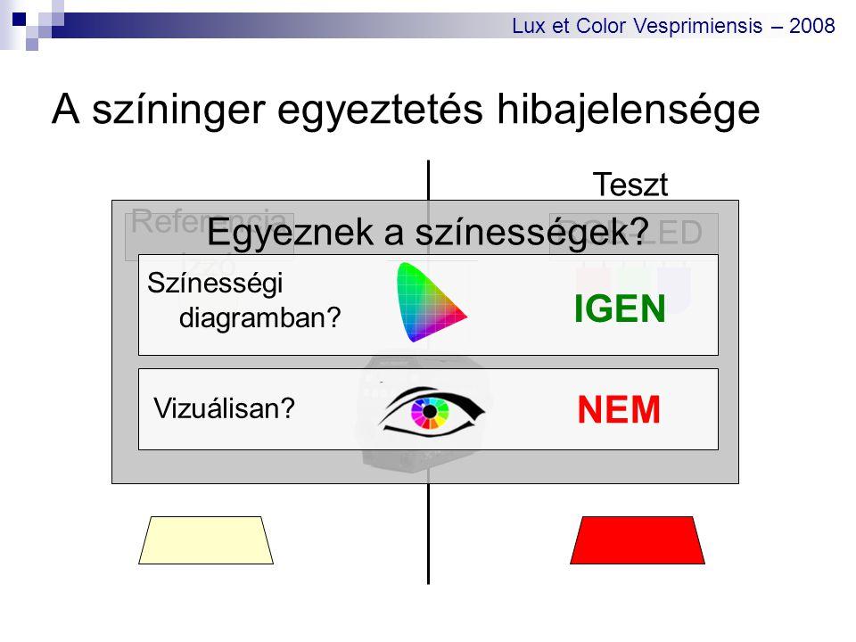 A színinger egyeztetés hibajelensége Referencia izzó Teszt RGB-LED Egyeznek a színességek? Színességi diagramban? Vizuálisan? NEM IGEN Lux et Color Ve