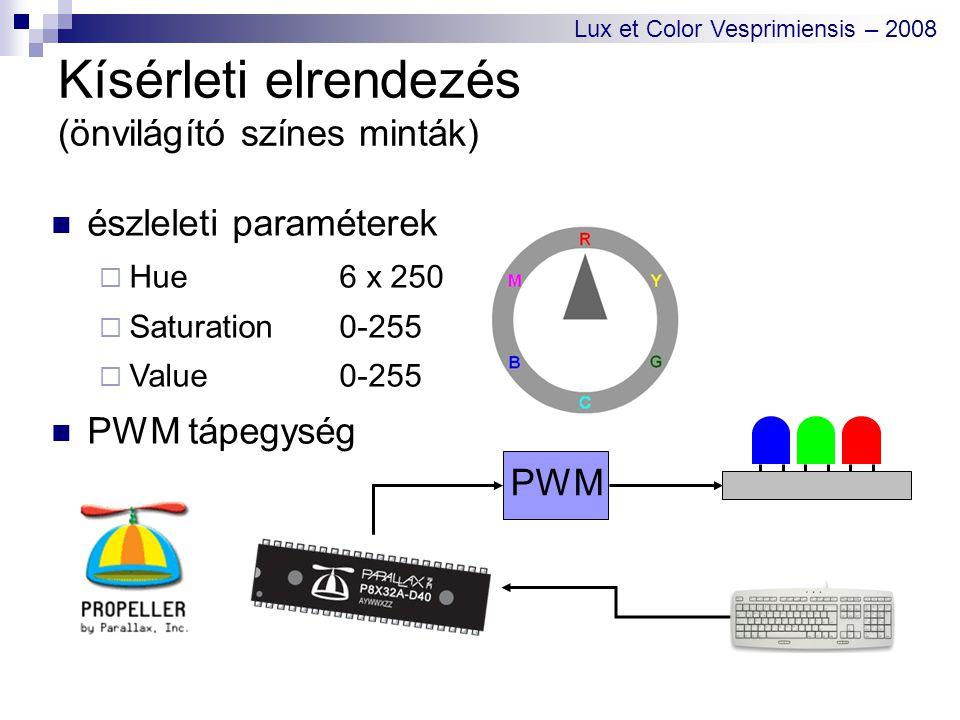 Kísérleti elrendezés (önvilágító színes minták) észleleti paraméterek  Hue 6 x 250  Saturation 0-255  Value 0-255 PWM tápegység PWM Lux et Color Ve