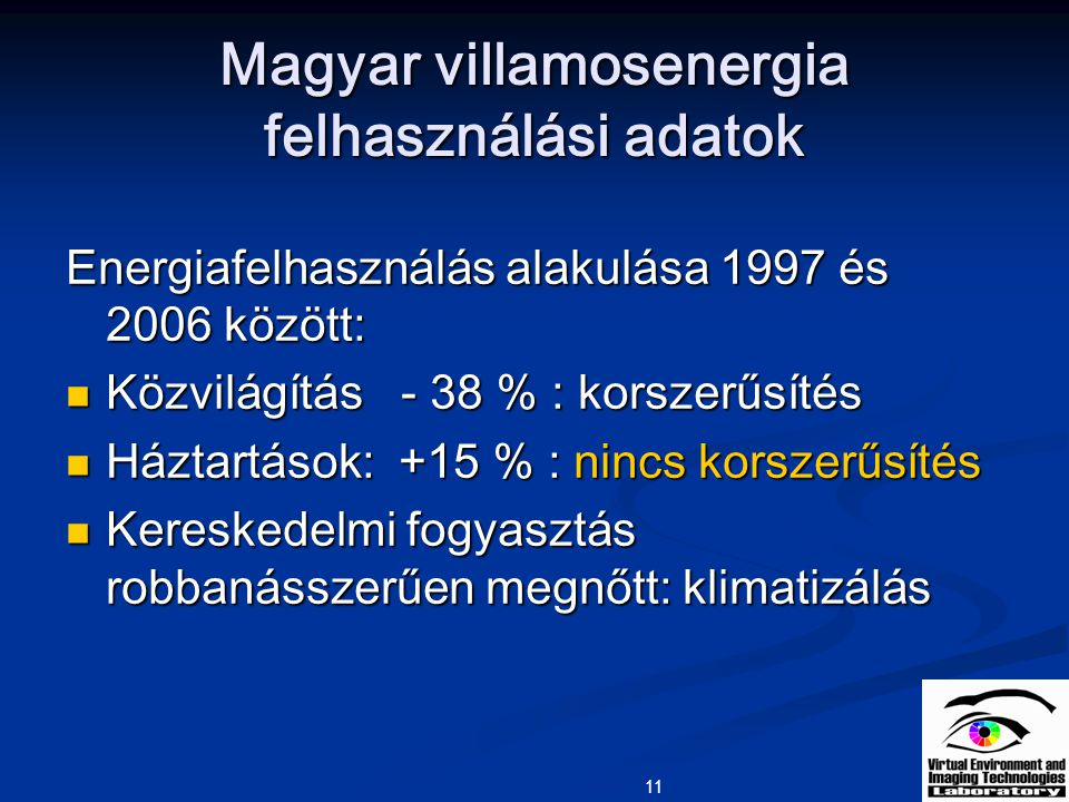 11 Magyar villamosenergia felhasználási adatok Energiafelhasználás alakulása 1997 és 2006 között: Közvilágítás - 38 % : korszerűsítés Közvilágítás - 3