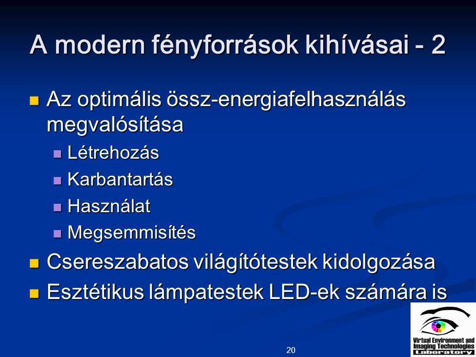 20 A modern fényforrások kihívásai - 2 Az optimális össz-energiafelhasználás megvalósítása Az optimális össz-energiafelhasználás megvalósítása Létreho