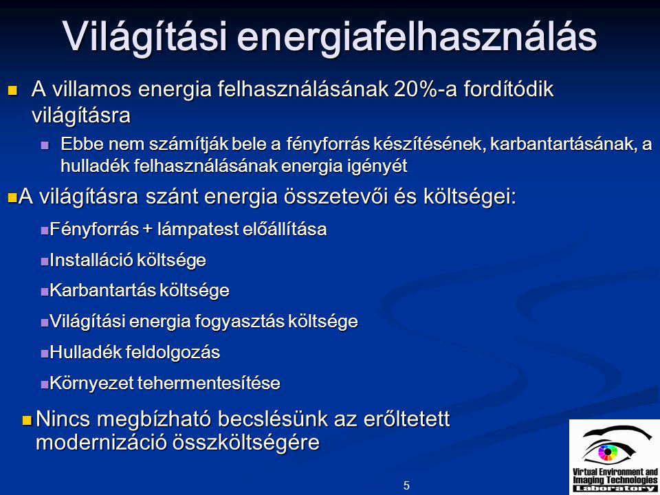 5 Világítási energiafelhasználás A villamos energia felhasználásának 20%-a fordítódik világításra A villamos energia felhasználásának 20%-a fordítódik