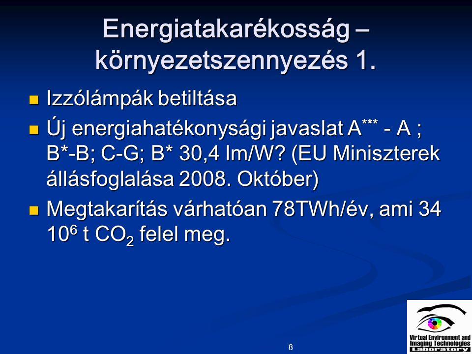 8 Energiatakarékosság – környezetszennyezés 1. Izzólámpák betiltása Izzólámpák betiltása Új energiahatékonysági javaslat A *** - A ; B*-B; C-G; B* 30,