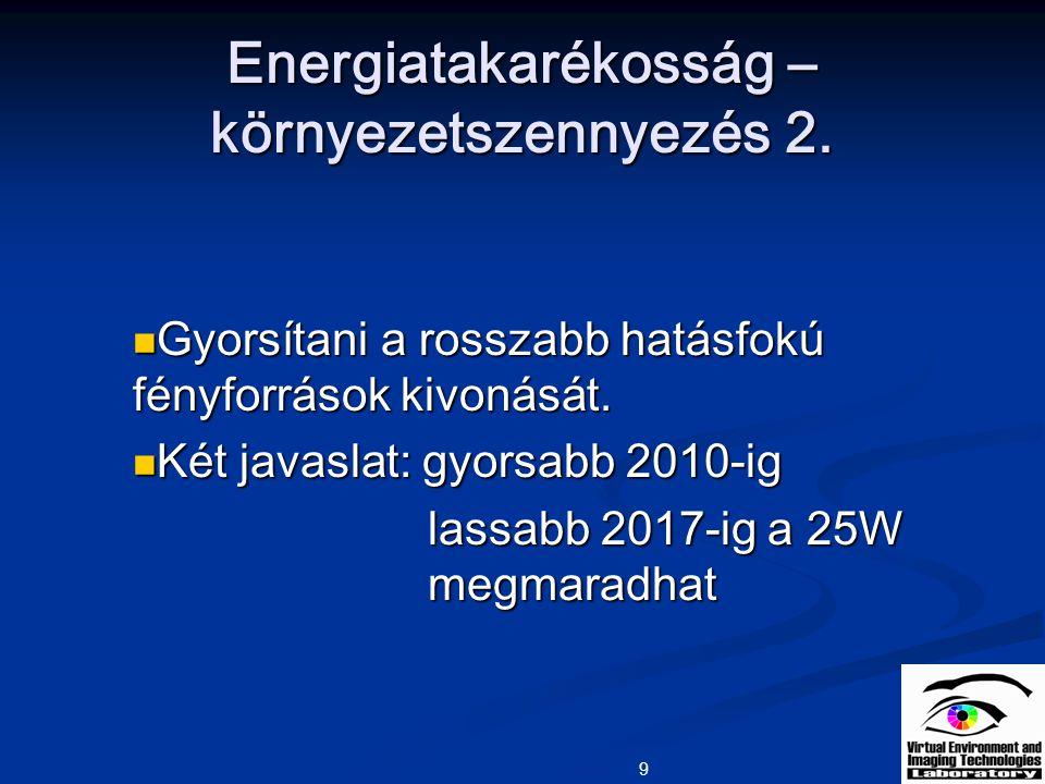 9 Energiatakarékosság – környezetszennyezés 2. Gyorsítani a rosszabb hatásfokú fényforrások kivonását. Gyorsítani a rosszabb hatásfokú fényforrások ki