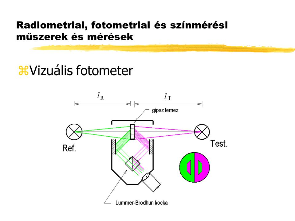 Radiometriai, fotometriai és színmérési műszerek és mérések zVizuális fotometer