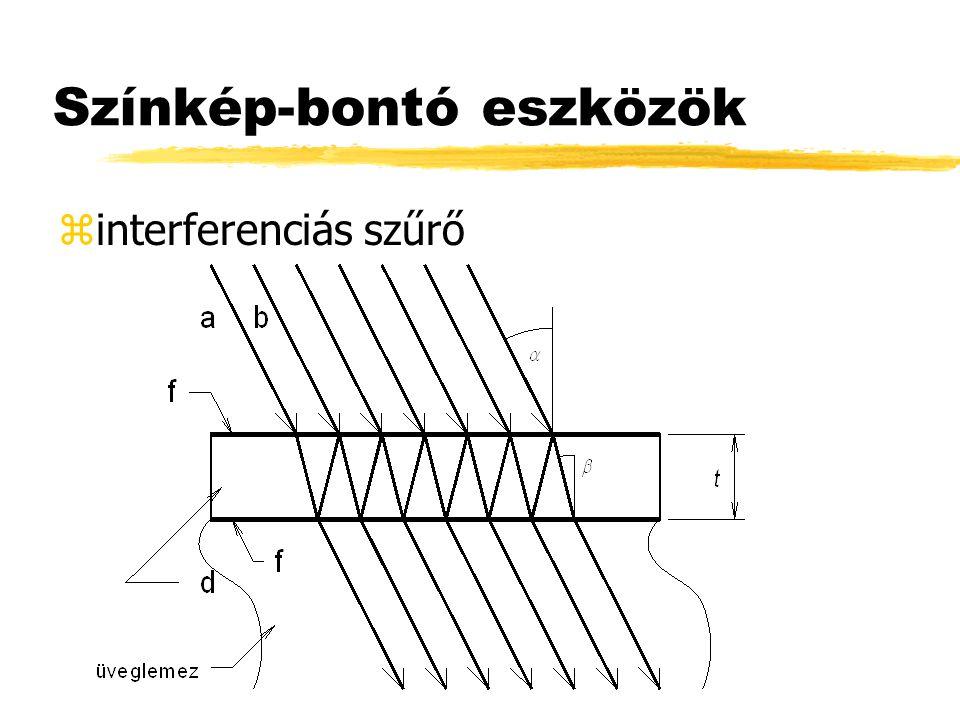 Színkép-bontó eszközök zinterferenciás szűrő