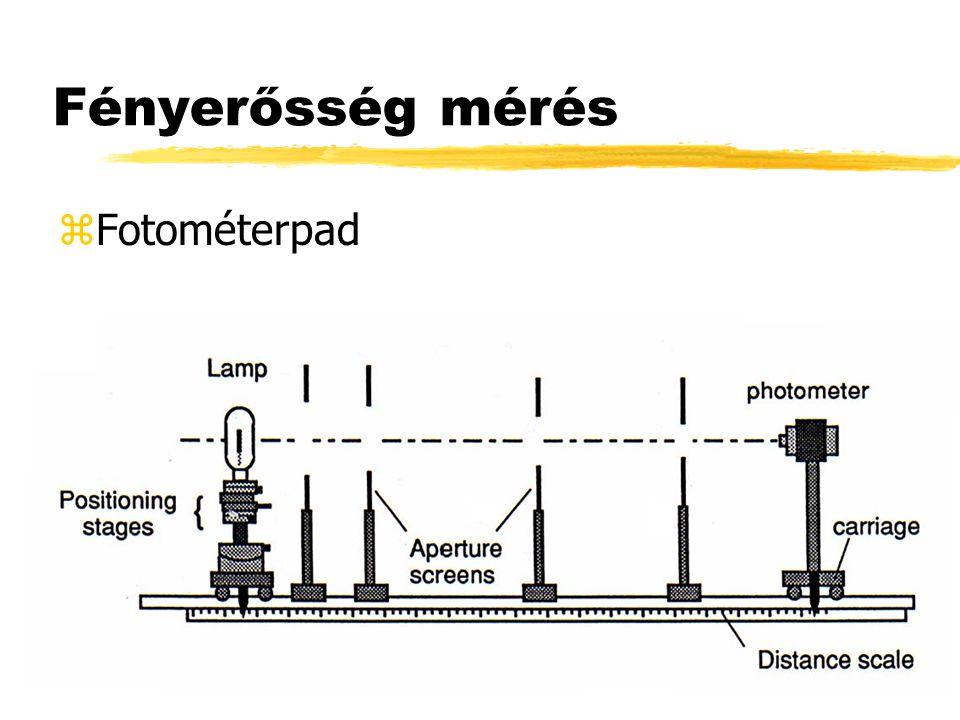 Fényerősség mérés zFotométerpad