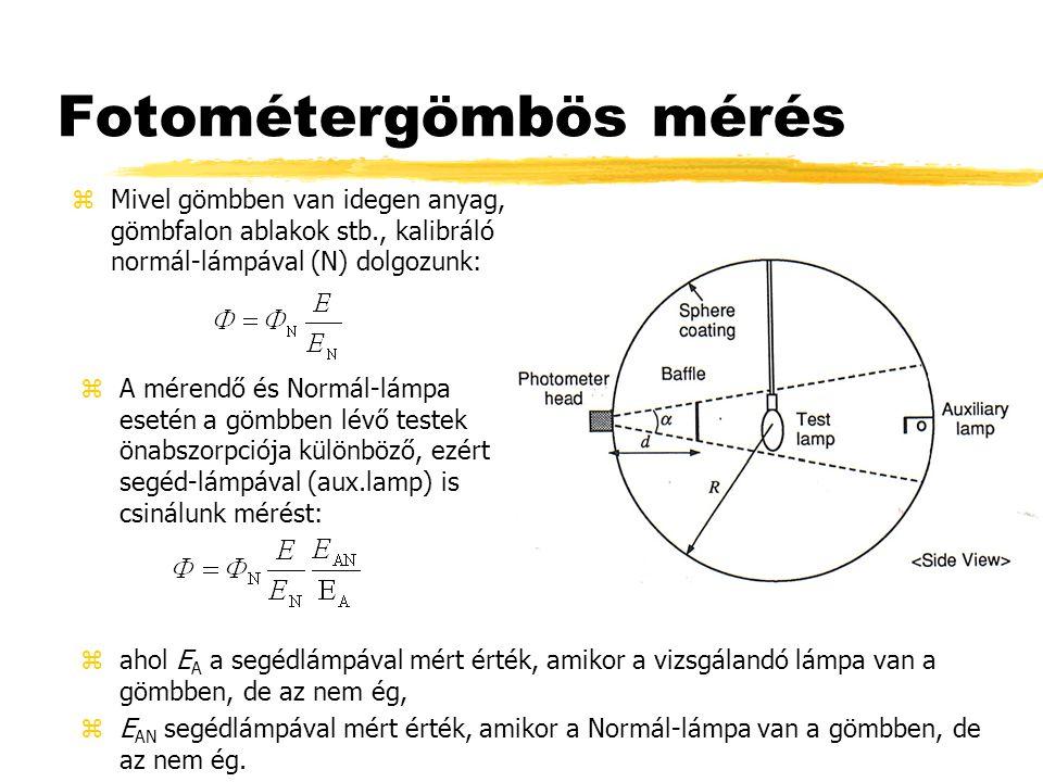 Fotométergömbös mérés zMivel gömbben van idegen anyag, gömbfalon ablakok stb., kalibráló normál-lámpával (N) dolgozunk: zA mérendő és Normál-lámpa ese