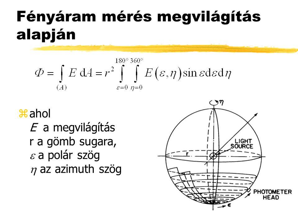 Fényáram mérés megvilágítás alapján  ahol E a megvilágítás r a gömb sugara,  a polár szög  az azimuth szög