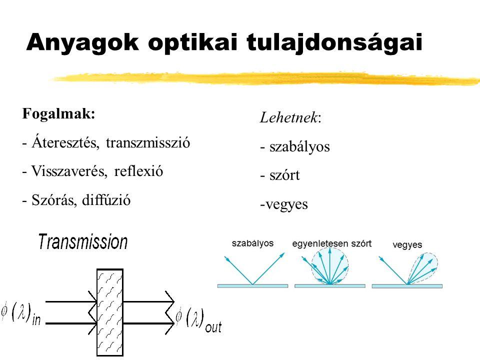 Visszaverési (reflexiós) tényező  A visszavert és a beeső sugárzott teljesítmény (fényáram) aránya:  zLehet: ySzabályos ySzórt yIrányított visszaverési tényező (reflectance factor): Adott térszögbe visszavert/azonos térszögbe a tökéletesen visszaverő diffúzor által visszavert fényáram.