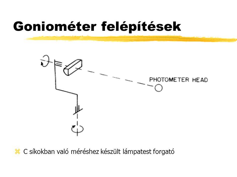 Goniométer felépítések zC síkokban való méréshez készült lámpatest forgató