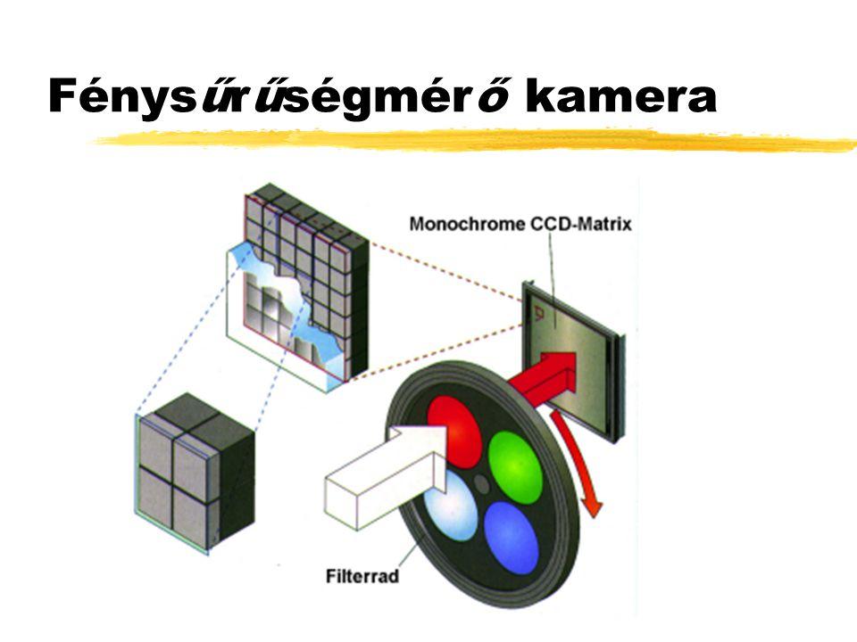 Fénysűrűségmérő kamera