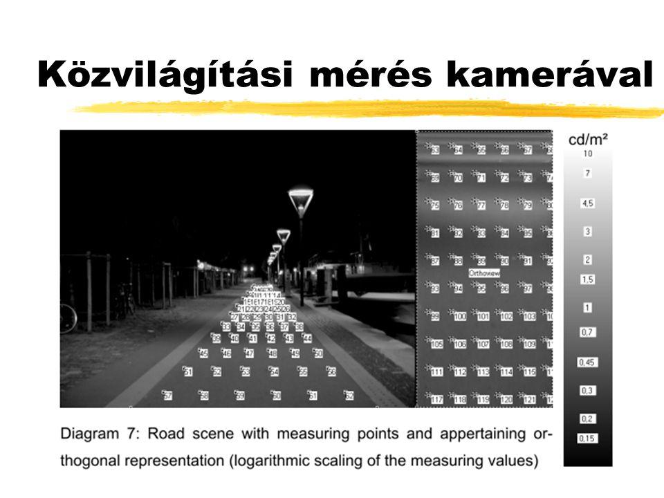 Közvilágítási mérés kamerával