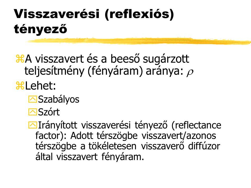 Visszaverési (reflexiós) tényező  A visszavert és a beeső sugárzott teljesítmény (fényáram) aránya:  zLehet: ySzabályos ySzórt yIrányított visszaver