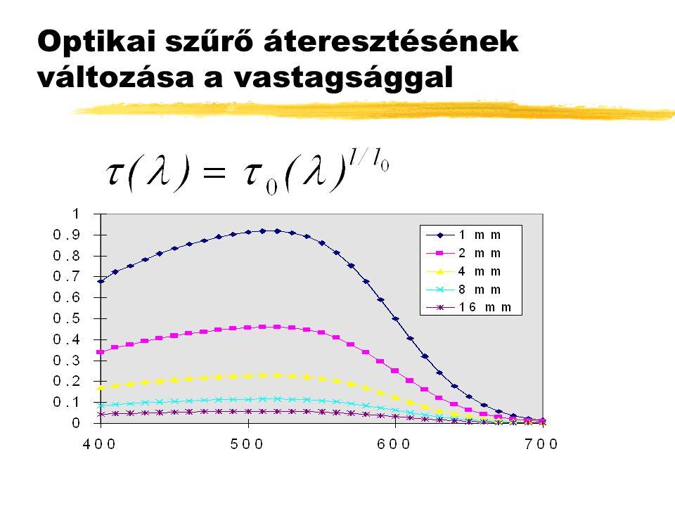 Illesztési jóság mérőszáma f 1 '= =1,5...3 %