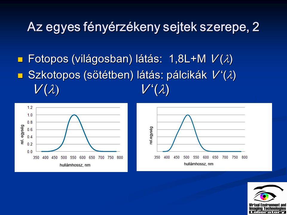 Az egyes fényérzékeny sejtek szerepe, 3 A V ( ) –val súlyozott sugársűrűség (S( )) a munkavégzéssel kapcsolatos fotometria leírására alkalmas: határvonal felismerés, tehát olvasás, munkadarab észlelése: A V ( ) –val súlyozott sugársűrűség (S( )) a munkavégzéssel kapcsolatos fotometria leírására alkalmas: határvonal felismerés, tehát olvasás, munkadarab észlelése: Világosság információhoz a többi csatorna is hozzájárul Világosság információhoz a többi csatorna is hozzájárul 6
