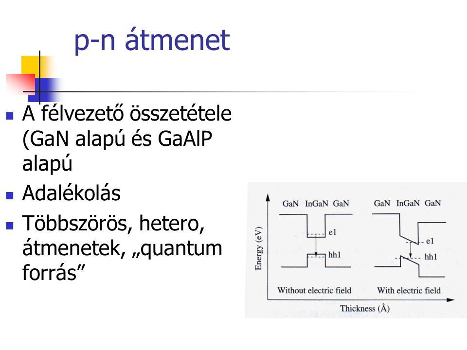 """p-n átmenet A félvezető összetétele (GaN alapú és GaAlP alapú Adalékolás Többszörös, hetero, átmenetek, """"quantum forrás"""""""