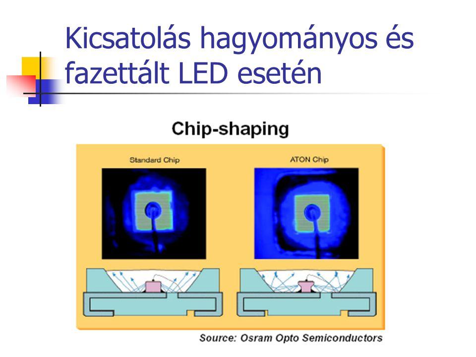 Kicsatolás hagyományos és fazettált LED esetén