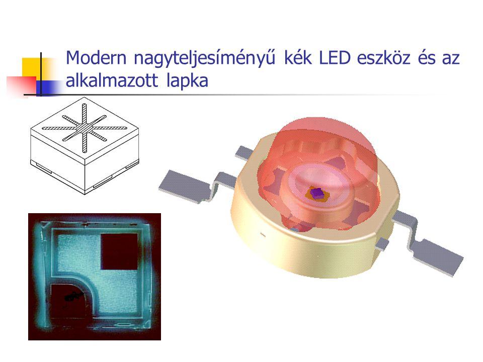 Modern nagyteljesíményű kék LED eszköz és az alkalmazott lapka
