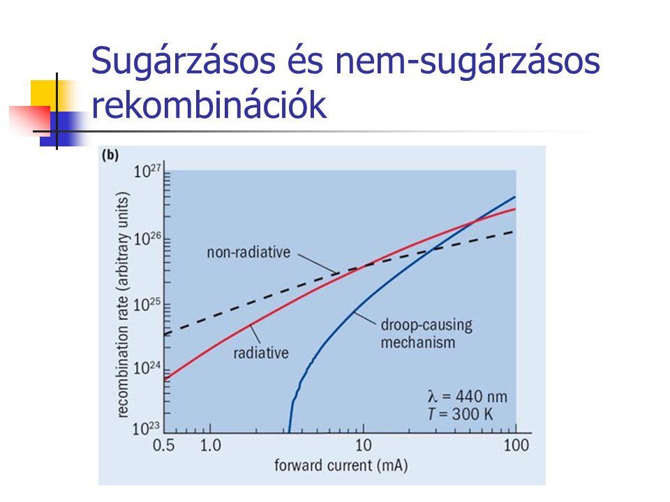 Sugárzásos és nem-sugárzásos rekombinációk