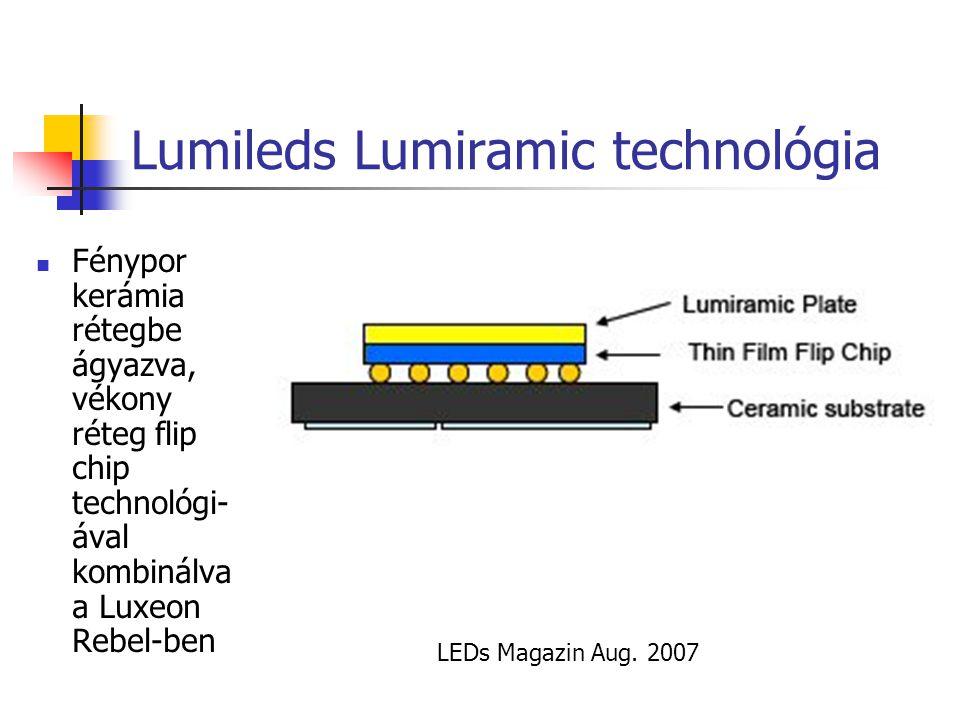 Lumileds Lumiramic technológia Fénypor kerámia rétegbe ágyazva, vékony réteg flip chip technológi- ával kombinálva a Luxeon Rebel-ben LEDs Magazin Aug