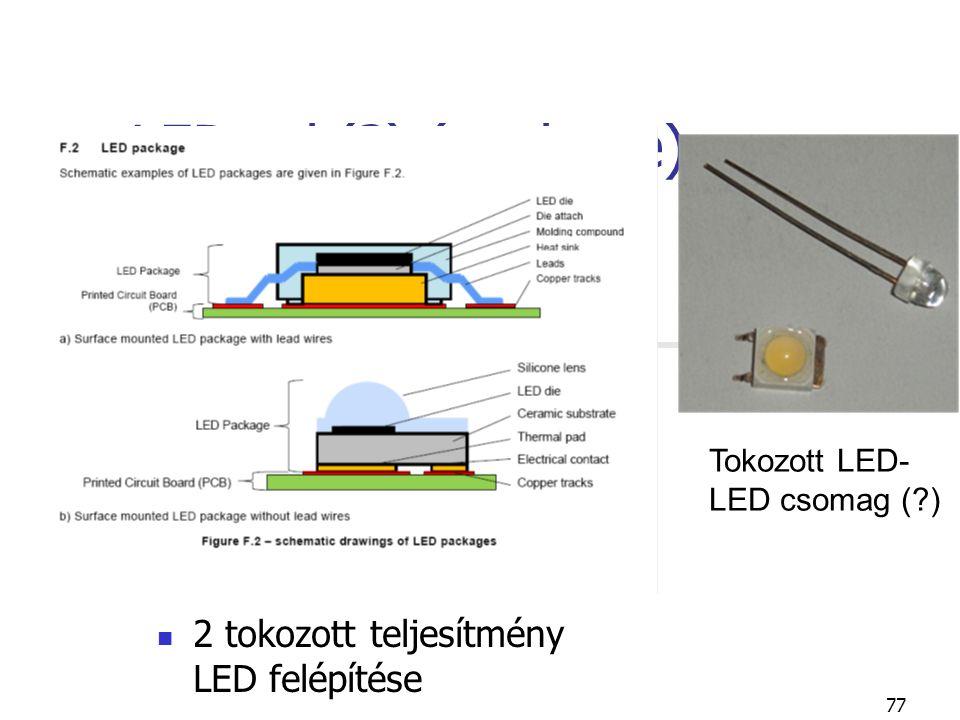 77 LED-tok(?) (package) 2 tokozott teljesítmény LED felépítése Tokozott LED- LED csomag (?)