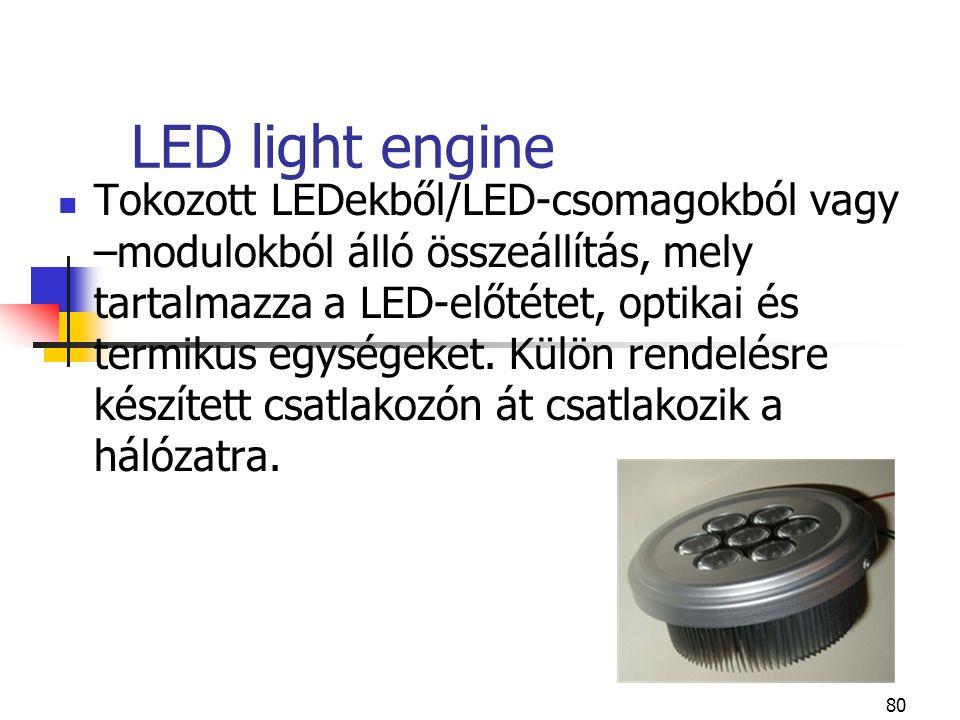 80 LED light engine Tokozott LEDekből/LED-csomagokból vagy –modulokból álló összeállítás, mely tartalmazza a LED-előtétet, optikai és termikus egysége