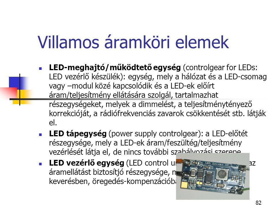 82 Villamos áramköri elemek LED-meghajtó/működtető egység (controlgear for LEDs: LED vezérlő készülék): egység, mely a hálózat és a LED-csomag vagy –m