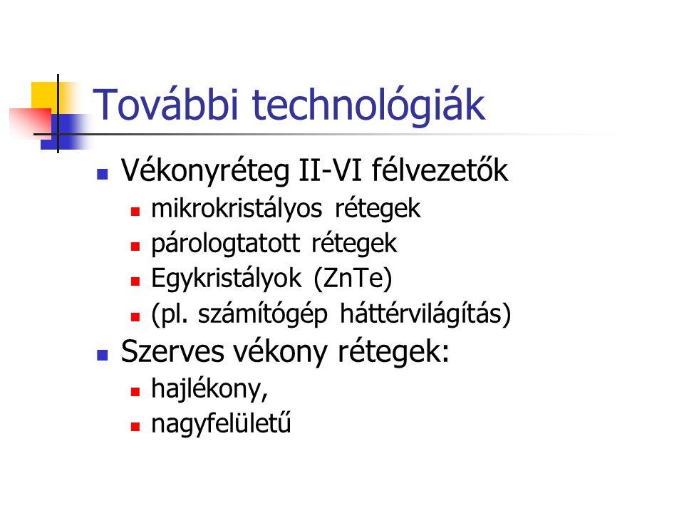További technológiák Vékonyréteg II-VI félvezetők mikrokristályos rétegek párologtatott rétegek Egykristályok (ZnTe) (pl. számítógép háttérvilágítás)