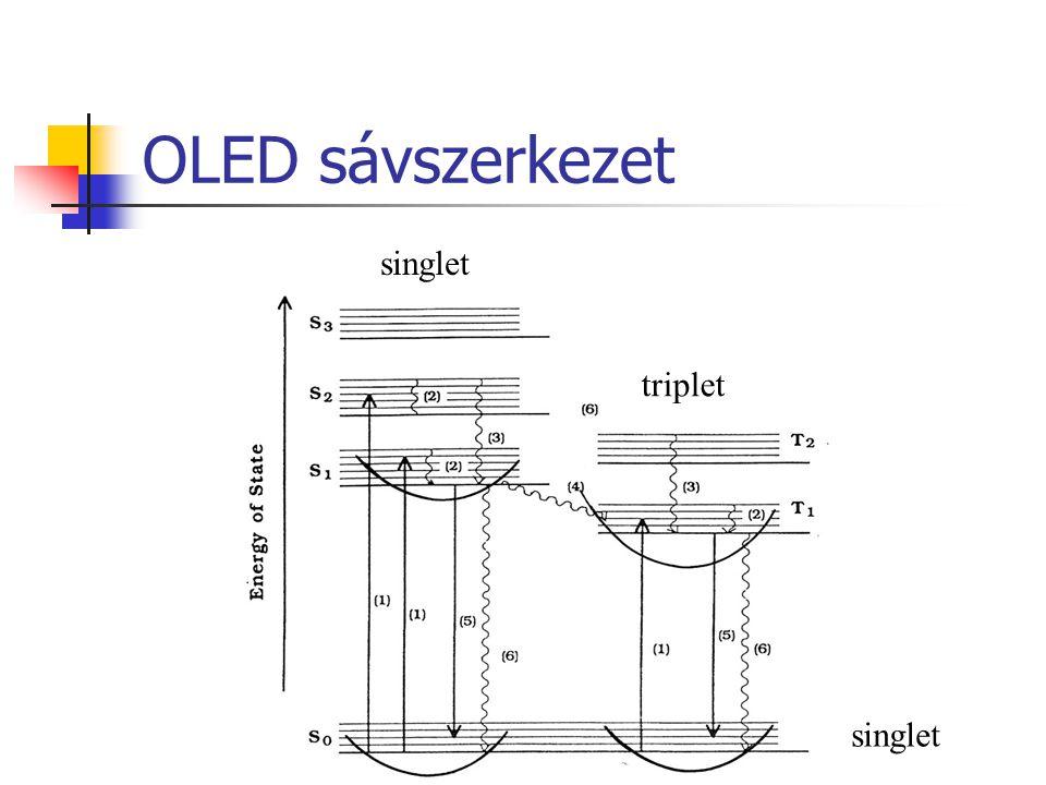 OLED sávszerkezet singlet triplet singlet