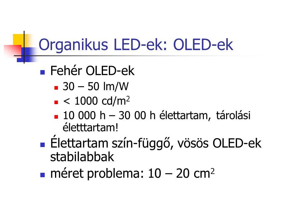 Organikus LED-ek: OLED-ek Fehér OLED-ek 30 – 50 lm/W < 1000 cd/m 2 10 000 h – 30 00 h élettartam, tárolási életttartam! Élettartam szín-függő, vösös O
