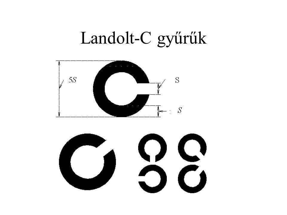 Landolt-C gyűrűk