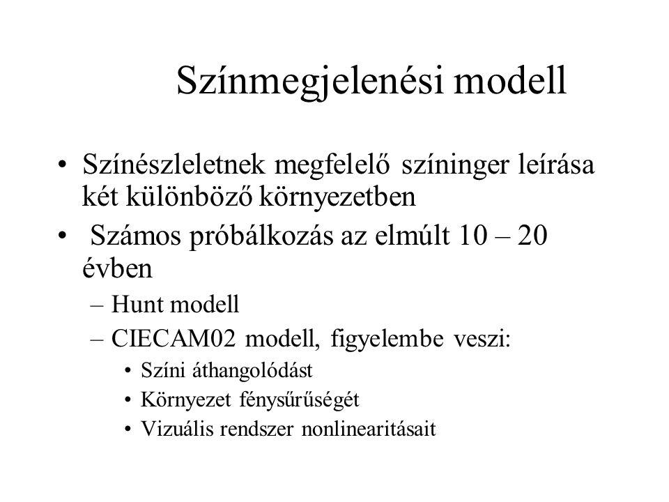 Színmegjelenési modell Színészleletnek megfelelő színinger leírása két különböző környezetben Számos próbálkozás az elmúlt 10 – 20 évben –Hunt modell