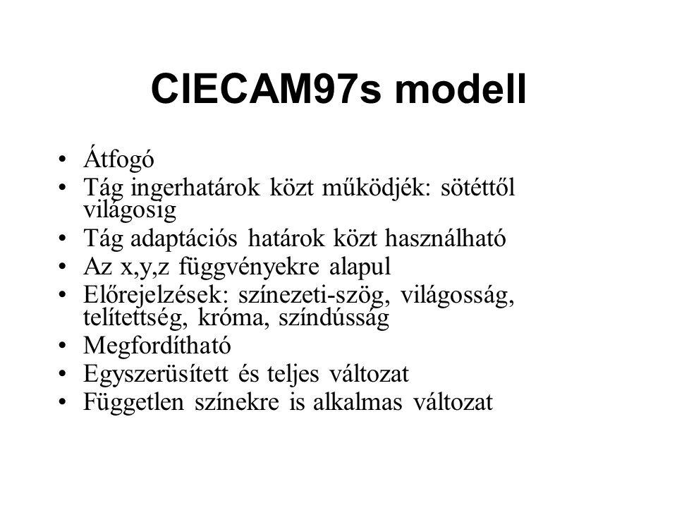 CIECAM97s modell Átfogó Tág ingerhatárok közt működjék: sötéttől világosig Tág adaptációs határok közt használható Az x,y,z függvényekre alapul Előrejelzések: színezeti-szög, világosság, telítettség, króma, színdússág Megfordítható Egyszerüsített és teljes változat Független színekre is alkalmas változat