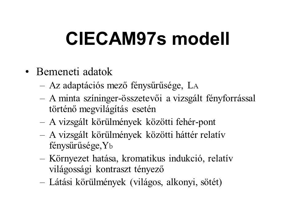 CIECAM97s modell Bemeneti adatok –Az adaptációs mező fénysűrűsége, L A –A minta színinger-összetevői a vizsgált fényforrással történő megvilágítás ese