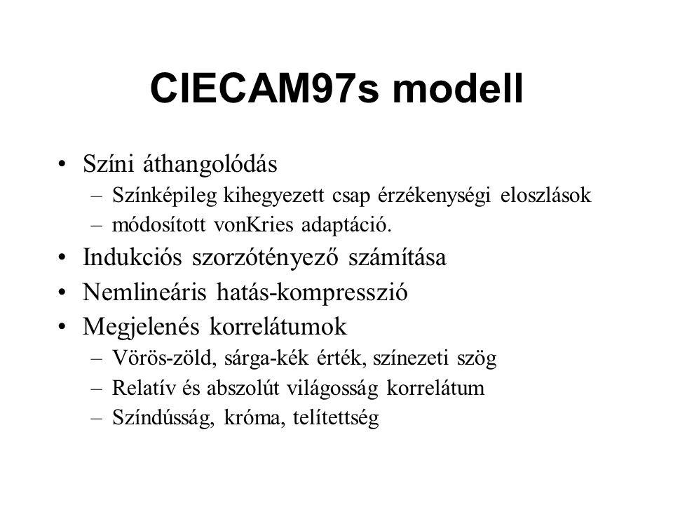 CIECAM97s modell Színi áthangolódás –Színképileg kihegyezett csap érzékenységi eloszlások –módosított vonKries adaptáció. Indukciós szorzótényező szám