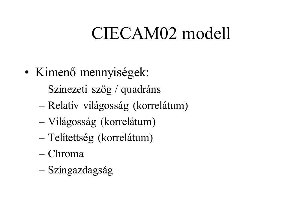 CIECAM02 modell Kimenő mennyiségek: –Színezeti szög / quadráns –Relatív világosság (korrelátum) –Világosság (korrelátum) –Telítettség (korrelátum) –Ch