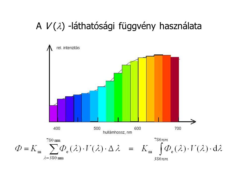 A V ( ) -láthatósági függvény használata